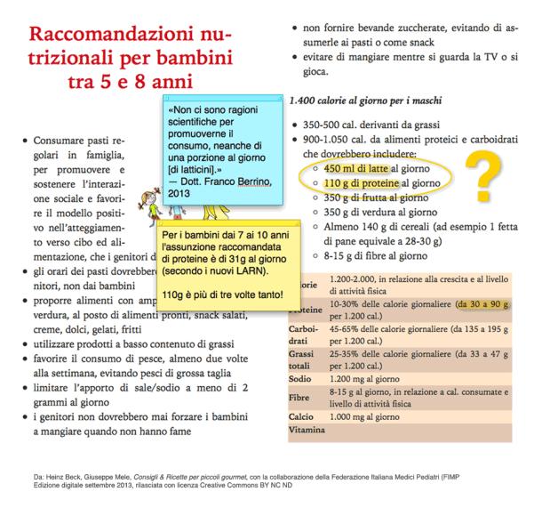 Raccomandazioni proteine bambini